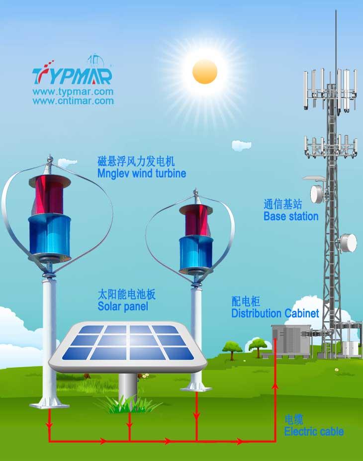 通信基站供电系统